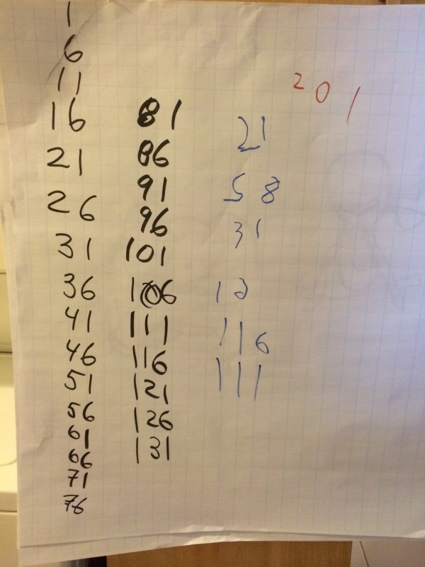 Record of choral counting