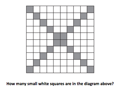 How many small white squares are in the diagram above?