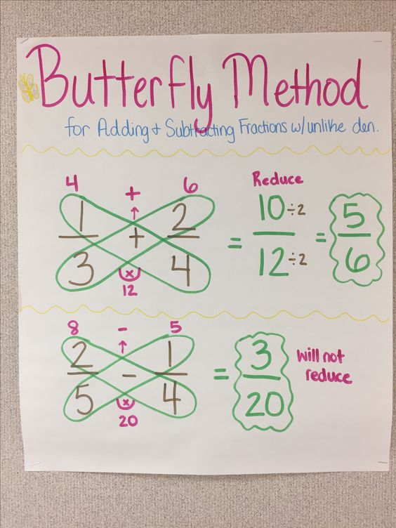 Butterfly Method for Adding/Subtracting Fractions