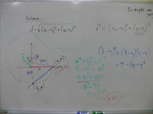 Picture of my whiteboard from class