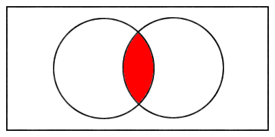 Rectangle with overlapping circles