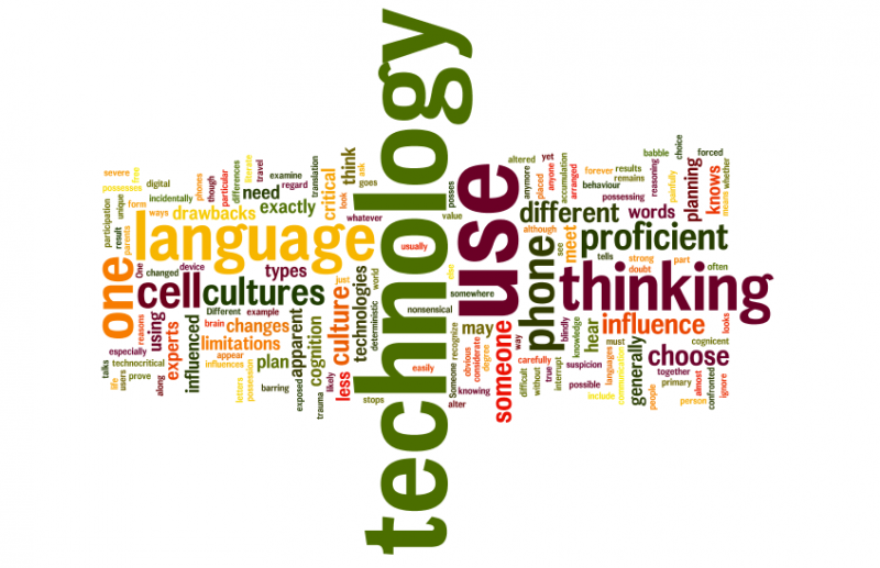 Technocriticism Wordle