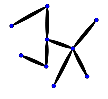 Points connected with line segments