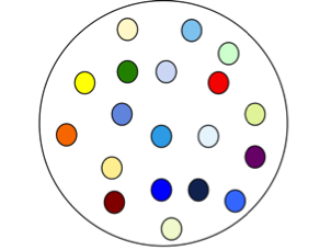 A single circle with many different coloured circles inside it.
